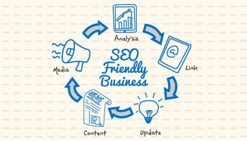 SEO friendly website means great business